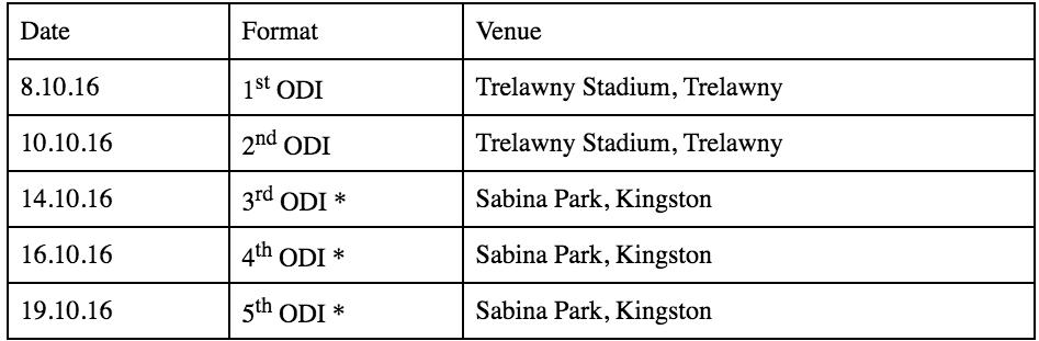 * ICC Women's Championship fixture